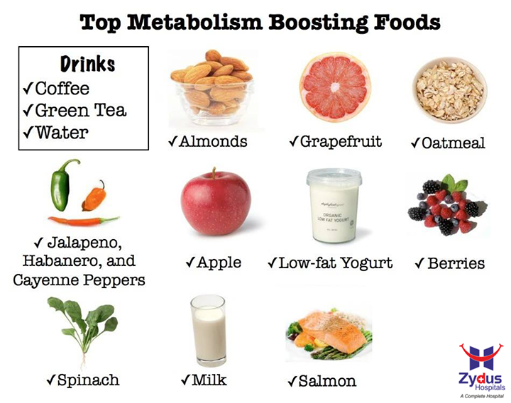 Our bodies are always burning energy, but sometimes they need a little boost. Here are some of the best #Metabolism Boosting Foods For #Health..  #ZydusHospitals #GoodHealth #CompleteHospital #Healing #Ahmedabad #WatchYourFood #SpreadingSmiles