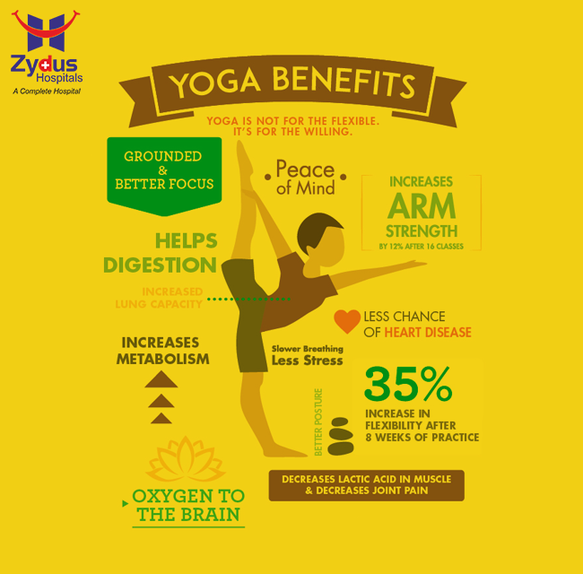 Have you ever tried #yoga & experienced the #benefits that it has!?  #GoodHealth #SpreadingSmiles #ZydusHospitals