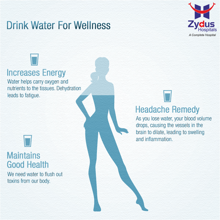 Now that you know it's important to keep yourself hydrated, don't forget to pack a bottle of water for the outdoors.  #Water #HealthyYou #GoodHealth #ZydusHospitals