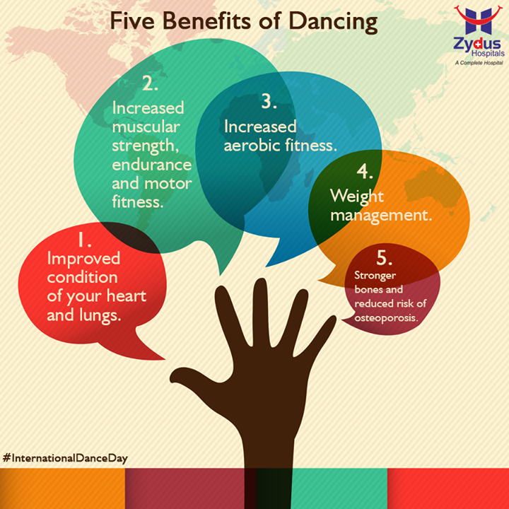 On this International Dance Day, Dance to the beats of Health!  #InternationalDanceDay #HealthBenefits #HealthCare #ZydusHospitals #Ahmedabad