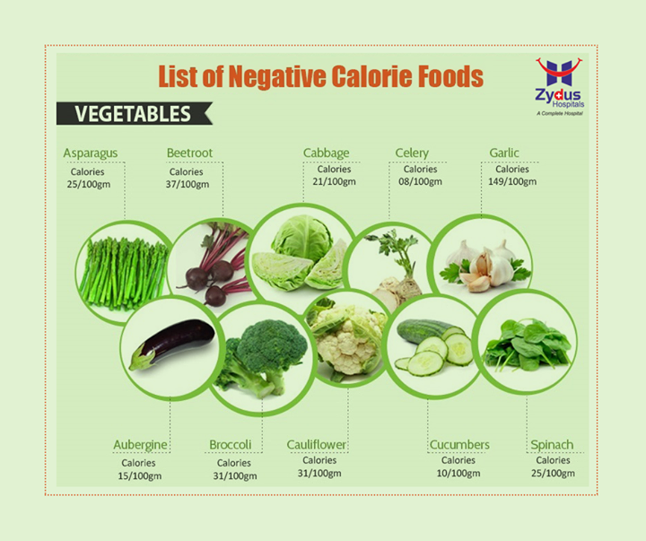 Zero calorie or negative calorie foods are those that burn more calories than they contain!  #HealthyFoods #HealthCare #ZydusHospitals #Ahmedabad