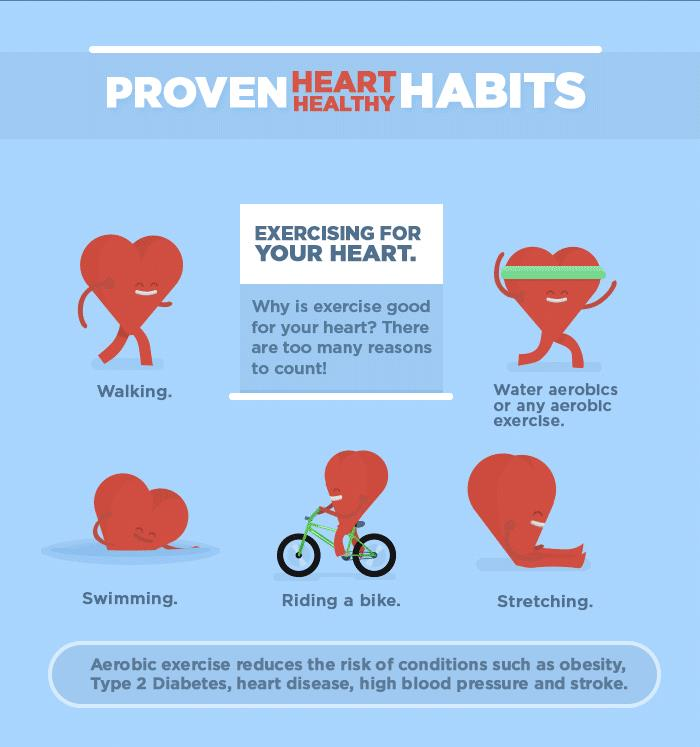 Prevent Heart Disease With These Proven Heart-Healthy Habits.  #ZydusCares #ZydusHospitals #Ahmedabad