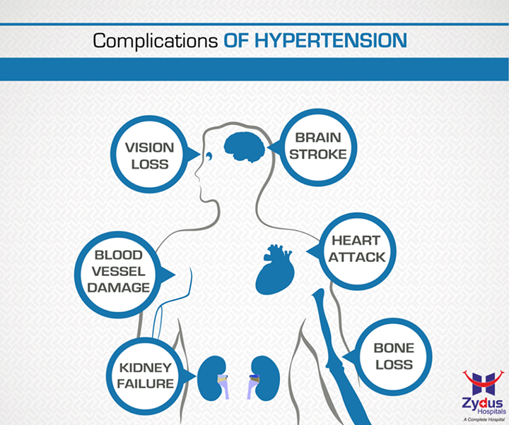 """Hypertension is defined as blood pressure higher than 140 over 90 mm-Hg.  It's called the """"silent killer"""" because people often have no symptoms, yet it can lead to some serious and sometimes even fatal conditions.  #HealthCare #ZydusHospitals #Ahmedabad"""
