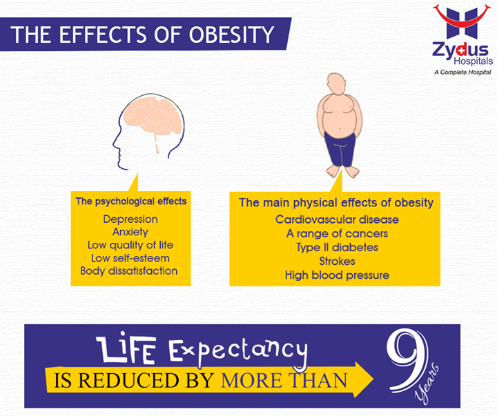 It's not all doom and gloom as there is help available if you are overweight or obese. It is a condition that you CAN do something about.  #ZydusHospitals #Ahmedabad