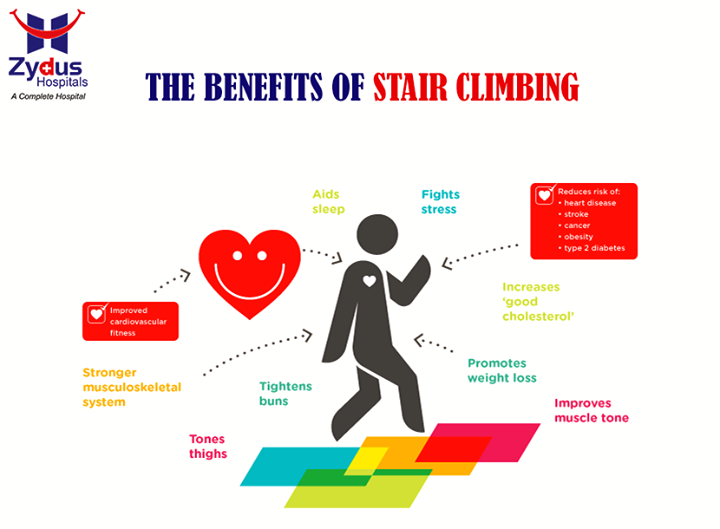 Stair Climbing can have a significant and positive impact on an individual's health over time !  #ZydusCares #HealthCare #ZydusHospital #Ahmedabad