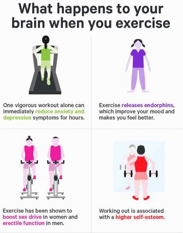 Did you know this fact about exercise?  #Ahmedabad #Gujarat #ZydusCares #ZydusHospitals