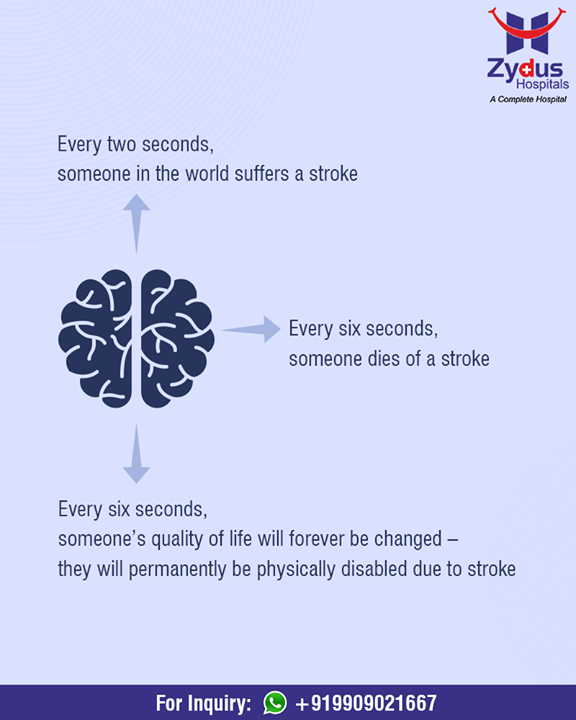Act Now! Spot a Stroke!   #ZydusHospitals #StayHealthy #Ahmedabad #GoodHealth