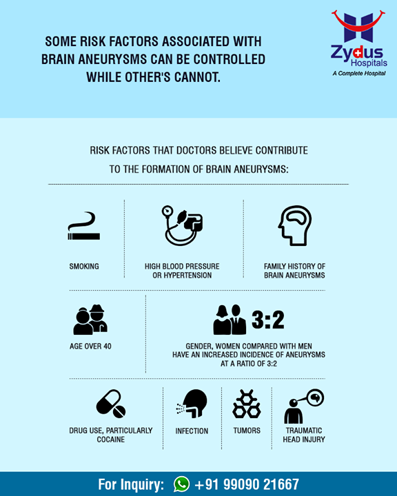 Some risk factors associated with brain aneurysms can be controlled while others cannot.   #NeuroSciences #ZydusHospitals #StayHealthy #Ahmedabad #GoodHealth