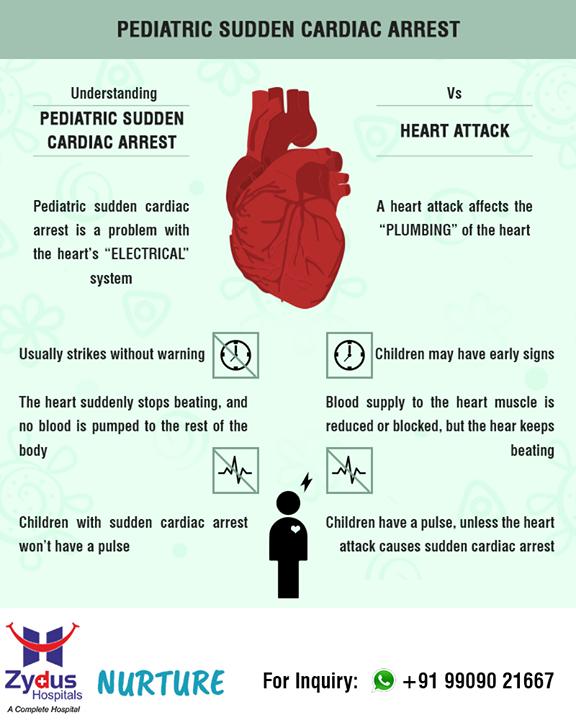 Understanding pediatric sudden cardiac arrest!   #ZydusNurture #ChildCare #ZydusHospitals #StayHealthy #Ahmedabad #GoodHealth