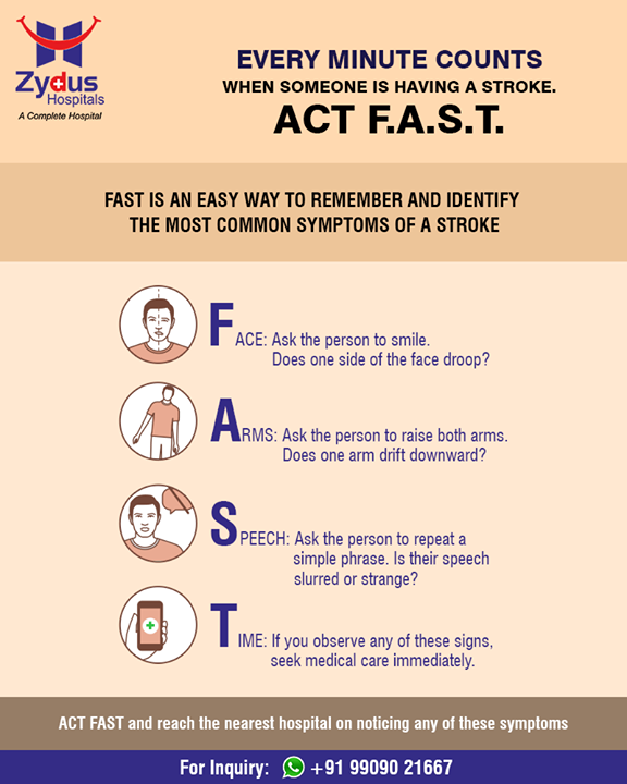 Every minute counts when someone is having a stroke. ACT F.A.S.T.  #Stroke #ZydusHospitals #StayHealthy #Ahmedabad #GoodHealth