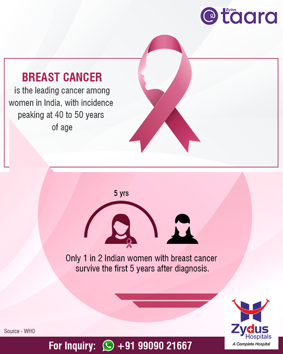 #BreastCancer is the leading cancer among women in #India Get Screened Now!  #ZydusHospitals #Taara #StayHealthy #Ahmedabad #GoodHealth #BreastCancerMonth