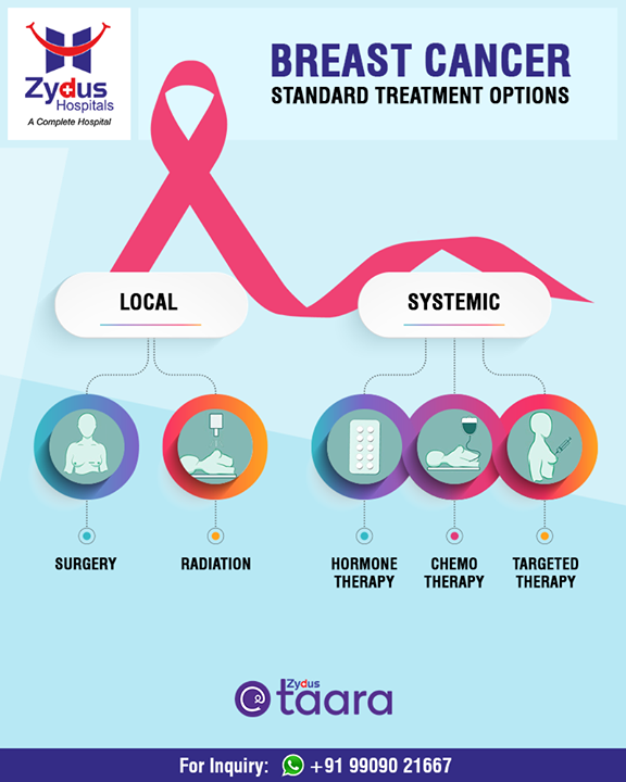 Standard treatment options for #BreastCancer!  #BreastCancerAwarenessMonth #ZydusHospitals #StayHealthy #Ahmedabad #GoodHealth