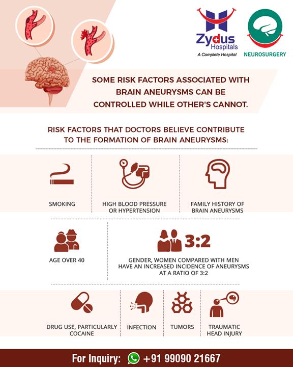 Risk factors associated with brain aneurysms!   #NeuroSurgery #ZydusHospital #Ahmedabad #Gujarat