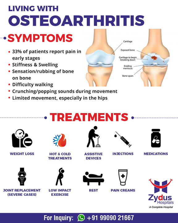 Symptoms & treatments of osteoarthritis!  #Osteoarthritis #ZydusHospitals #StayHealthy #Ahmedabad #GoodHealth