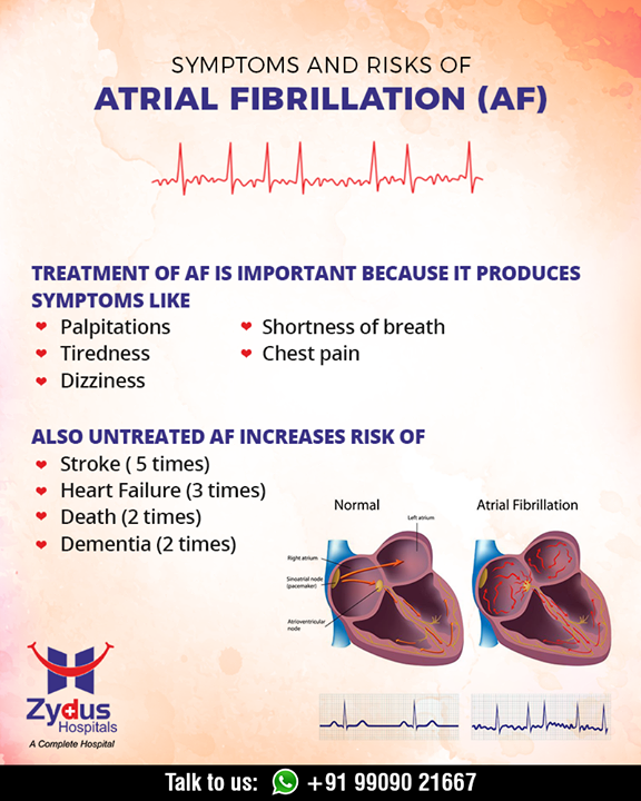 Symptoms and Risk of Atrial Fibrillation (AF)!  #ArtialFibrillation #ArtialFibrillationAwarenessMonth #heartrythm #heartcare #DidYouKnow #StayHealthy #ZydusCare #ZydusHospitals #Ahmedabad #Gujarat
