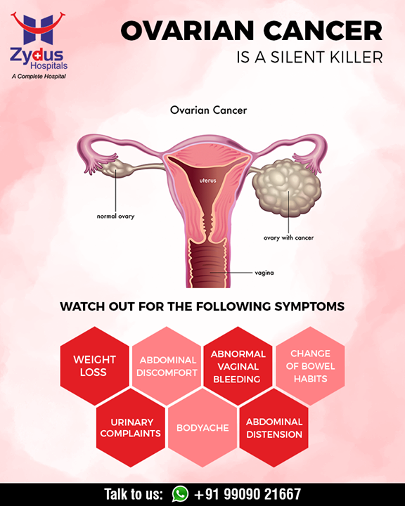 Ovarian cancer is a silent killer.    #OvarianCancer #ChangeIsGood #CancerCentre #ZydusHospitalCancerCentre #CancerCare #ZydusCare #ZydusHospitals #Ahmedabad #Gujarat