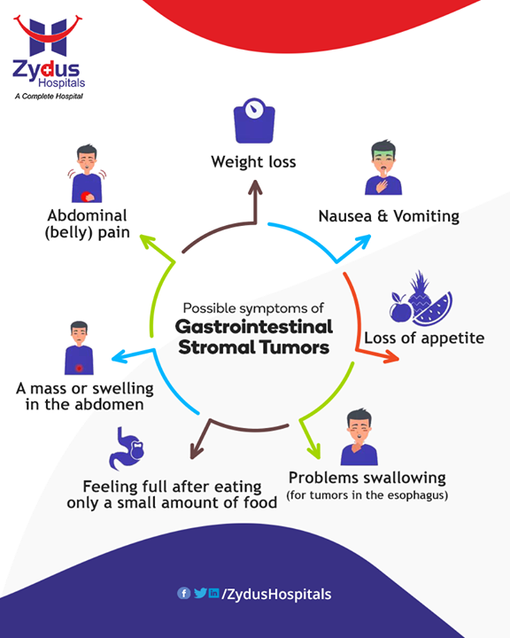 Possible symptoms of Gastrointestinal stromal tumors  #ChangeIsGood #CancerCentre #ZydusHospitalCancerCentre #CancerCare #ZydusCare #ZydusHospitals #Ahmedabad #Gujarat