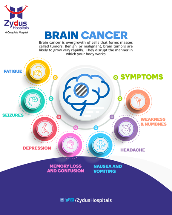 Brain cancer is overgrowth of cells that forms masses called tumors. Benign, or malignant, brain tumors are likely to grow very rapidly.  They disrupt the manner in which your body works  #BrainCancer #CancerCentre #ZydusHospitalCancerCentre #CancerCare #ZydusCare #ZydusHospitals #Ahmedabad #Gujarat