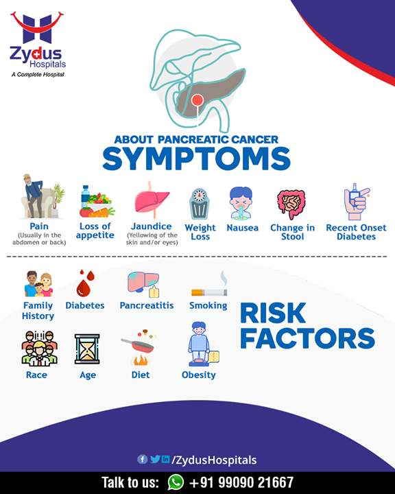 An ounce of prevention is worth a pound of cure and hence it is important that you keep an eye be watchful about the symptoms of pancreatic cancer. Mark that early detection of every disease is directly proportional to its chances of cure!  #PancreaticCancer #CancerCentre #ZydusCancerCentre #CancerCare #ZydusCare #ZydusHospitals #Ahmedabad #Gujarat