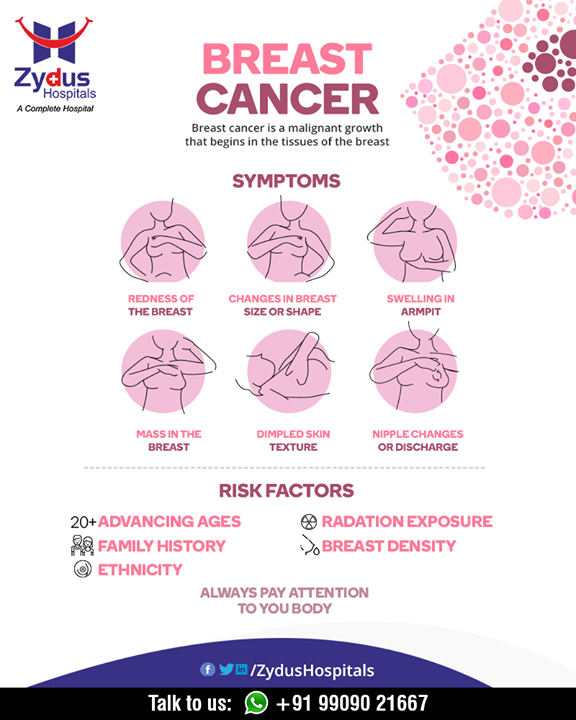 Breast cancer is a malignant growth that begins in the tissues of the breast  #BreastCancer #CancerCentre #ZydusCancerCentre #CancerCare #ZydusCare #ZydusHospitals #Ahmedabad #Gujarat