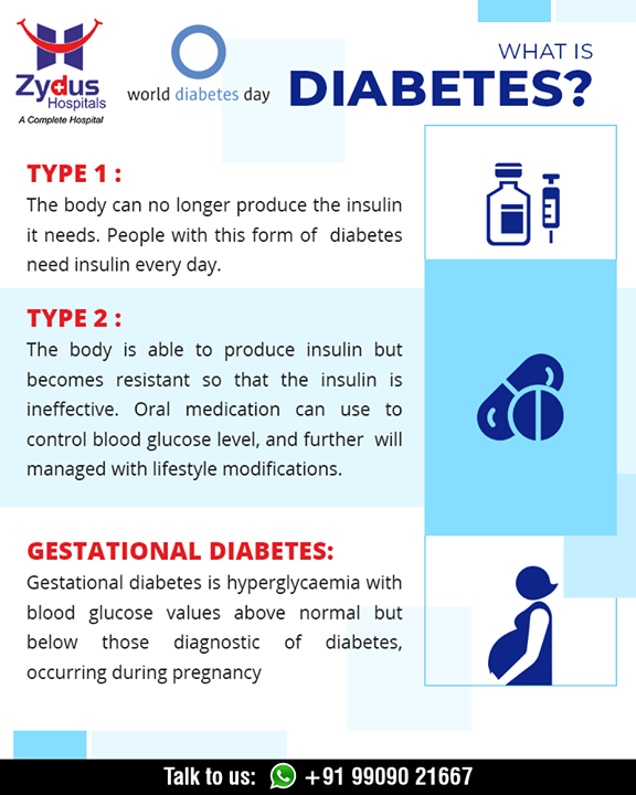 Types of diabetes.  Diabetes helpline: +91 9909021667  #WorldDiabetesDay #DiabetesDay #Detection #Management #Guidance #GoodHealth #StayHealthy #ZydusCare #ZydusHospitals #Ahmedabad #Gujarat