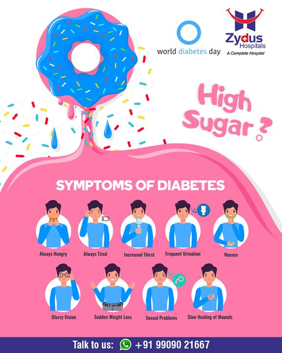 This #WorldDiabetesDay, let's take the opportunity to spread the importance of early detection to reduce the risk.  #DiabetesDay #Detection #Management #Guidance #GoodHealth #StayHealthy #ZydusCare #ZydusHospitals #Ahmedabad #Gujarat