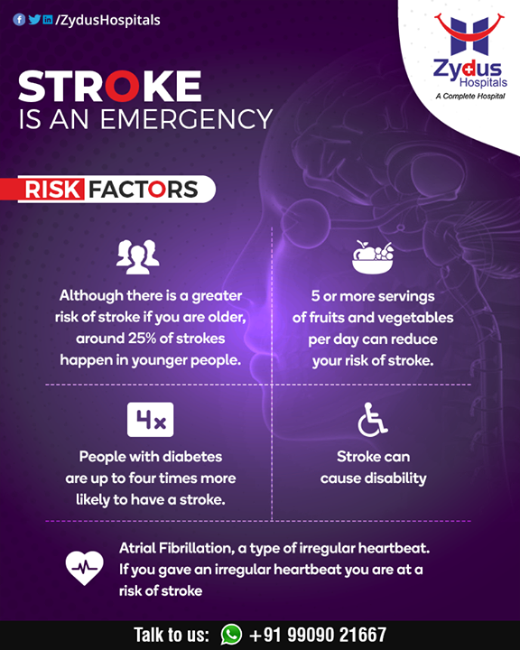 Many stroke risk factors are lifestyle-related, so everyone has the power to reduce their risk of having a stroke.  #BrainStroke #Stroke #StrokeCare #ZydusHospitals #HealthCare #ZydusCare #Ahmedabad