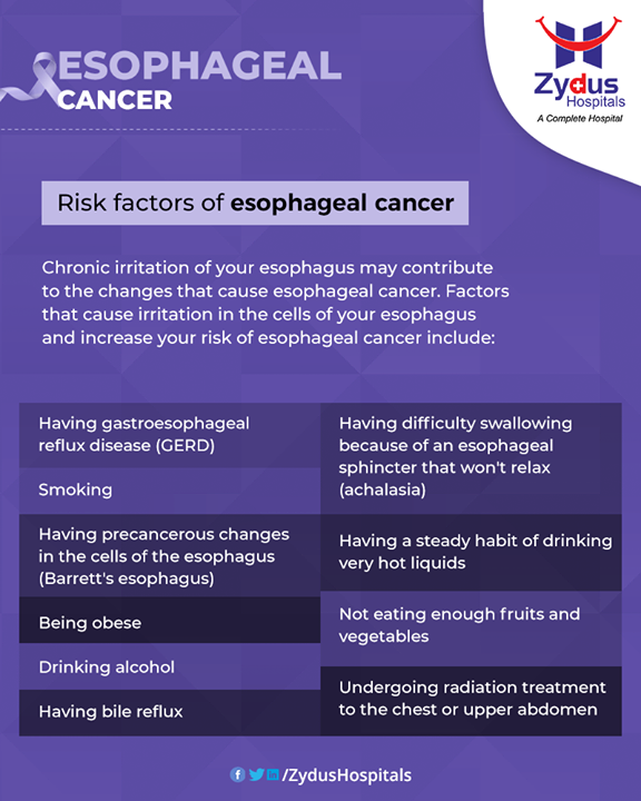 Factors that cause irritation in the cells of your esophagus and increase your risk of esophageal cancer  #EsophagealCancer #CancerCentre #ZydusCancerCentre #CancerCare #ZydusCare #ZydusHospitals #Ahmedabad #Gujarat