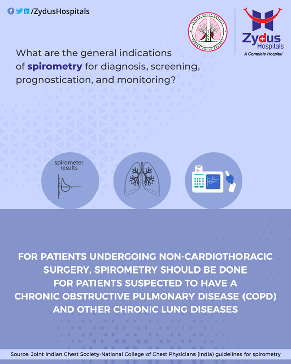 Dept. of Pulmonology, Zydus Hospitals, Ahmedabad in collaboration with Indian Chest Society announces