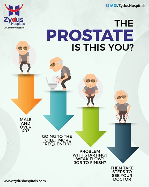 Don't ignore the signs of your Prostate issues. If you are a Male and over 40 years old, a timely visit to your urologist can save you complications. Stop the progression of serious disease by taking quick actions.  #ProstateIssues #ProstateCancer #CancerCare #Urologist #ZydusHospitalsCares #ZydusHospitals #Ahmedabad #SmileofGoodHealth