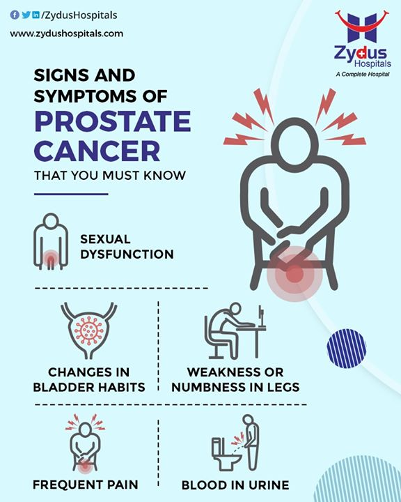 Prostate cancer is a form of cancer that develops in the prostate gland. Stay aware of the signs and symptoms of prostate cancer and take immediate action. After all, early diagnosis always gives a better chance to cure it.  #ProstateCancer #ZydusCancerCentre #CancerCare #Urologist #ZydusHospitalsCares #ZydusHospitals #Ahmedabad #SmileofGoodHealth