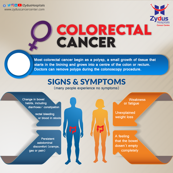 #ColorectalCancer usually begins as small, noncancerous (#benign) clumps of cells formed inside of the colon. Over time these can turn into #colon cancers. The polyps can be small, so regular screening tests and keeping an eye on the symptoms can prevent it.  #ZydusHospitals #ZydusCancerCentre #ColonCancer #Cancer #MultiSpecialtyHospital #CancerTreatment #CancerHospital #Oncology #AhmedabadHospital #BestHospitalInAhmedabad