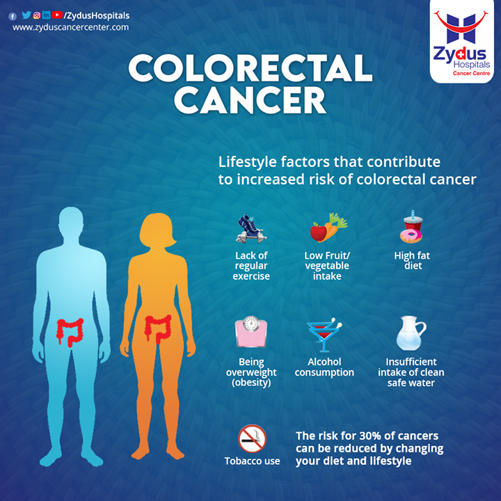 There are several possible risk factors for developing #ColorectalCancer. Your #lifestyle, diet, health conditions, and #family history can all play a role. While you can't change your #genetics, it may be possible to lower your risk for developing Colorectal cancer by addressing the things you can change, such as losing weight or quitting smoking.  #ColorectalCancer #ZydusHospitals #ZydusCancerCentre #ColonCancer #Cancer #MultiSpecialtyHospital #CancerTreatment #CancerHospital #Oncology #AhmedabadHospital #BestHospitalInAhmedabad