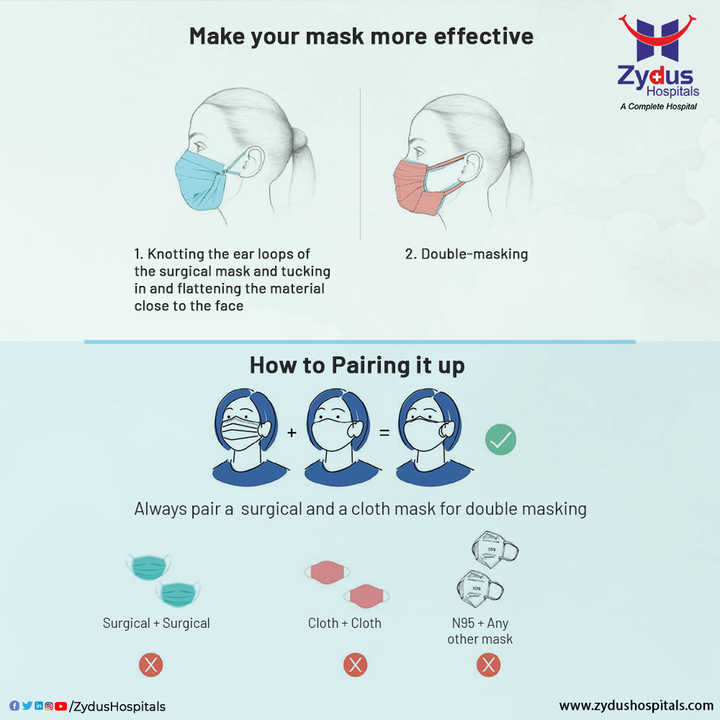 In these hard times being doubly sure is a must. Make your mask more effective and keep yourself and your loved ones safe.  Note: Always pair a surgical and cloth mask for double masking.  #ZydusHospitals #COVID19 #COVIDCare #StaySafe #WearMask #DoubleMasking #HealthCare #StayHealthy #ZydusCare #Ahmedabad #Gujarat #BestHospitalinAhmedabad