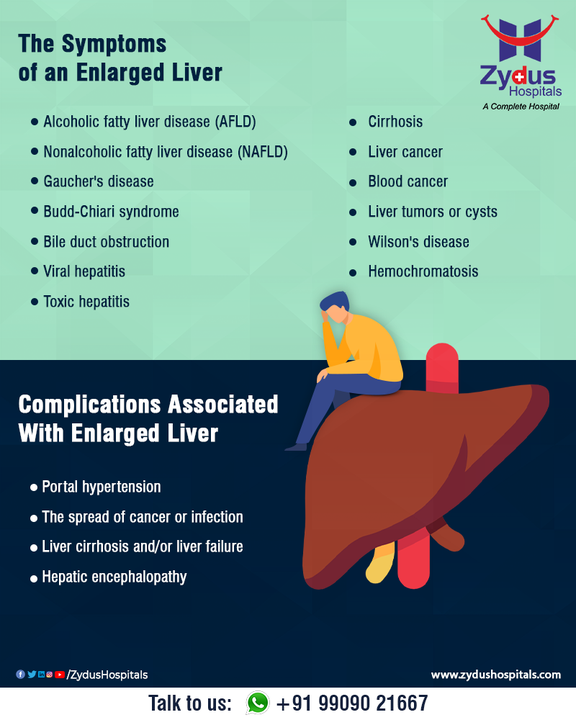 Rather than a disease, an enlarged liver is a sign of underlying problems such as liver disease, heart failure or even cancer. Though the size of the liver varies with age, sex and body size, but several conditions can cause it to enlarge. Identifying and controlling the causes can be done by lifestyle changes which include maintaining a healthy weight, saying no to alcohol & exercising.   #EnlargedLiver #Liver #LiverDiseases #LiverCancer #FattyLiver #AlcoholicLiver #Fibrosis #Hepatitis #Gastroenterologist #Ultrasound #ZydusHospitals #HealthCare #StayHealthy #ZydusCare #BestHospitalinAhmedabad #Ahmedabad #GoodHealth