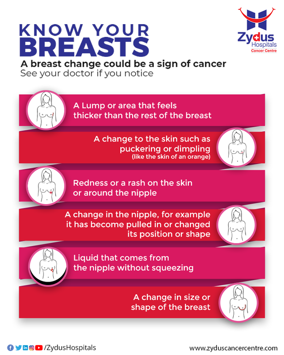 Breast cancer is becoming more common these days but the only good thing is that the type of treatment available are becoming better with the changing times.  A lot can be done to reduce the risks of breast cancer and ample prevention can be taken.   Know your breasts and keep watching for the signs given by your body so that you never fall short of time in getting the treatment.  #ZydusHospitals #ZydusCancerCentre #CancerCentre #BreastCancerAwarenessMonth #BreastCancerAwareness #BreastCancer #BreastCancerSurvivor #Cancer #PinkRibbon #October #Pink #CancerAwareness #BreastCancerWarrior #CancerTherapy #CancerTreatment #Cancer #CancerousDiseases #BeatCancer #CancerAwareness #CancerDoctors #HealthCare #StayHealthy #ZydusCare #BestHospitalinAhmedabad #Ahmedabad #GoodHealth #CancerHospital