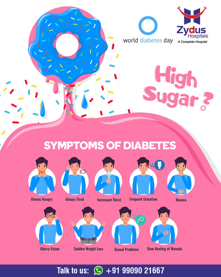 This #WorldDiabetesDay, let's take the opportunity to spread the importance of early detection to reduce the risk.  #DiabetesDay #Detection #Management #Guidance #GoodHealth #StayHealthy #ZydusCare #ZydusHospitals #Ahmedabad #Gujarat https://t.co/2X7Zm0q1YV